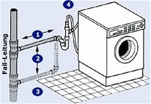 Waschmaschine Abfluss Anschluss : entw sserung waschmaschine ~ Buech-reservation.com Haus und Dekorationen