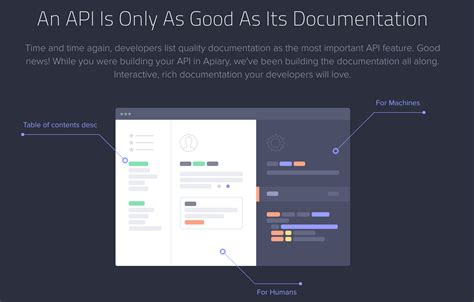 Best Api Documentation Best Practices And Tools For Documenting Apis