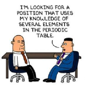 Office Joke: job skills humor | Job humor, Work jokes ...