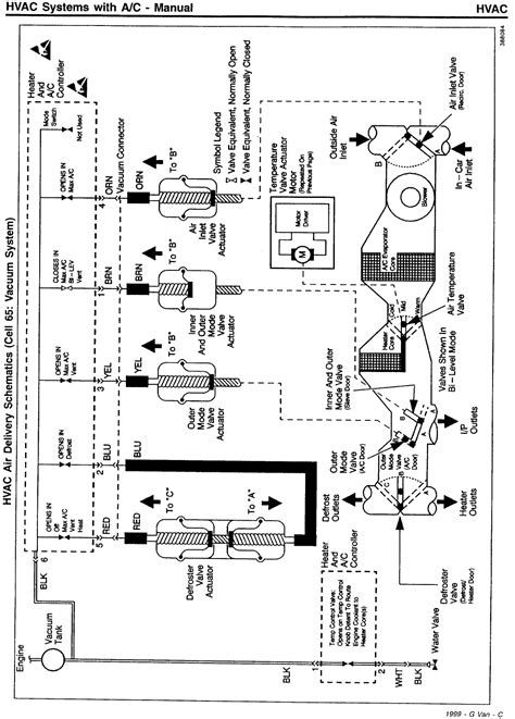 Free Vacuum Diagrams Chevy Lumina Wiring Diagram Database