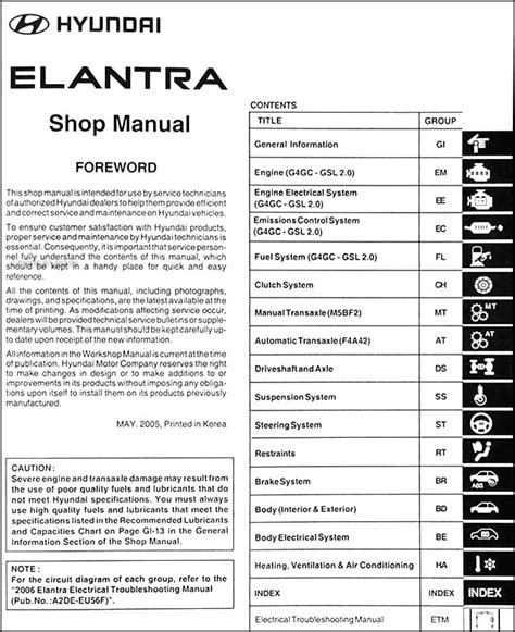 free online auto service manuals 1997 hyundai elantra interior lighting 2006 hyundai elantra repair shop manual original
