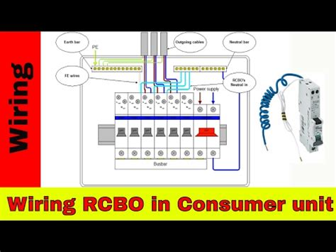 niglon consumer unit wiring diagram niglon consumer unit wiring diagram 35 wiring diagram