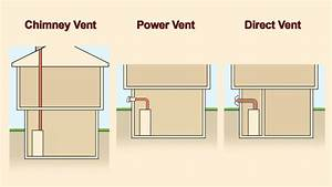 Gas Water Heater  Gas Water Heater Direct Vent  Venting A