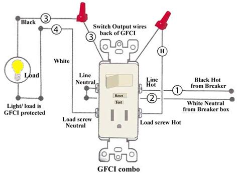 Wire Schematic Switch Schematic Combo Diagram Power To Constant by Gfci Combination Wiring Electrical Upgrades Wire