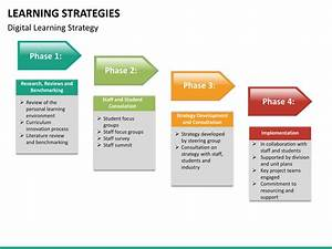 learning strategies powerpoint template sketchbubble With e learning strategy template