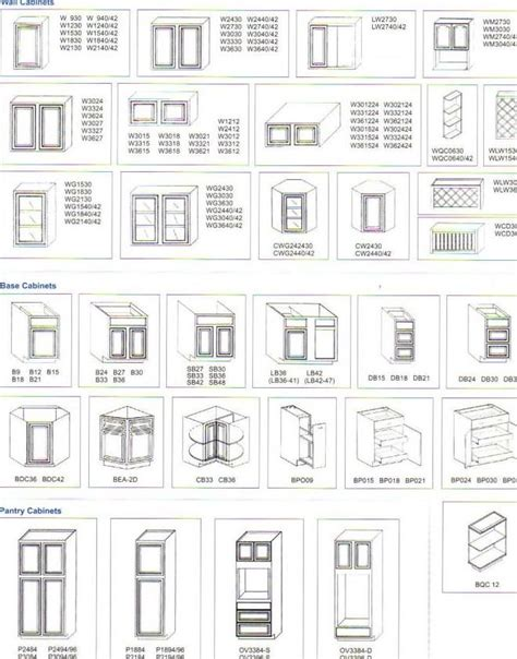 standard kitchen cabinet sizes chart standard cabinet sizes google search cabinet spec