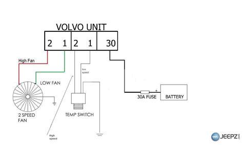 Three Post Starter Switch Wiring Diagram 1990 Ford by Taurus 2 Speed Fan Help