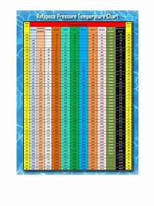 1234yf Refrigerant Pressure Temperature Chart