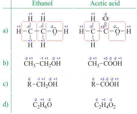 calculadora de numeros de oxidacion