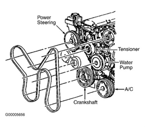 Need Electrical Diagram For Pontiac Sunfire