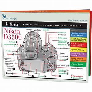 Blue Crane Digital Nikon D3300 Inbrief Laminated Card
