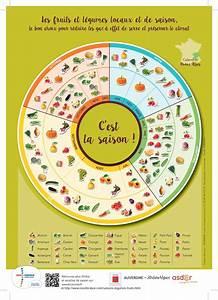 Calendrier Fruits Et Légumes De Saison : calendrier des fruits et l gumes saisonniers imprimer en ~ Nature-et-papiers.com Idées de Décoration