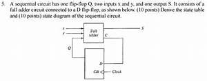 Solved  5  A Sequential Circuit Has One Flip