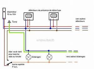 conseils branchement electrique installation eclairage With schema electrique eclairage exterieur