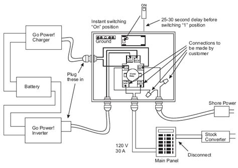 Power Amp Transfer Switch