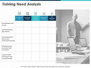 Training Need Analysis Data Collection Ppt Powerpoint
