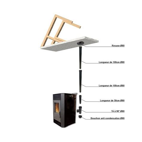 poele a granule sans conduit pack raccordement noir 216 80 mm pour conduit existant au plafond 216 80mm cvraimentpascher