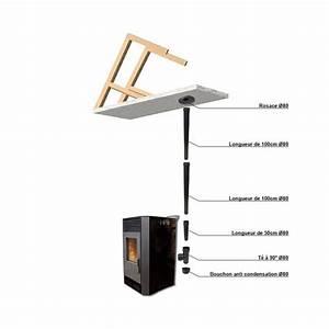 Installation Poele A Granule Sans Conduit : pack raccordement noir 80 mm pour conduit existant au ~ Nature-et-papiers.com Idées de Décoration