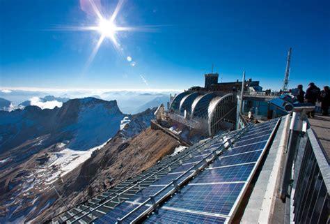Тенденции и перспективы развития отрасли солнечной энергетики . Vigor Consult