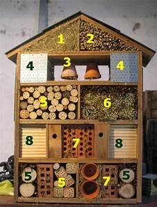 Abri à Insectes : construire un h tel insectes jardiner autrement ~ Premium-room.com Idées de Décoration