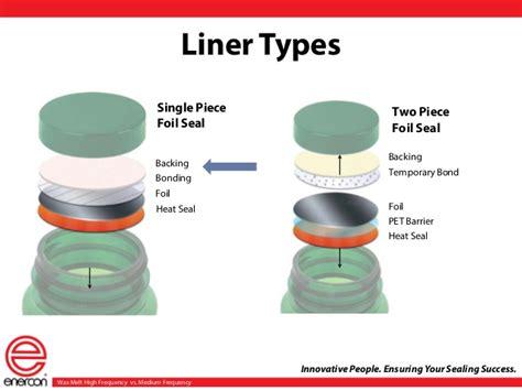 enercon induction cap sealing machine wax melt