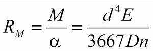 Druckfeder Berechnen : federrate berechnen bei zylindrischen federn druckfeder federh rte federkonstante ~ Themetempest.com Abrechnung