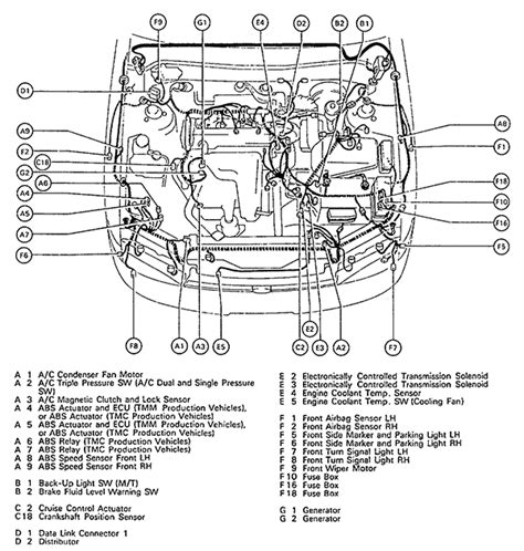 96 Toyotum Camry Alternator Wiring Schematic by I A 96 Toyota Camry With 4 Cyl Engine Haveing