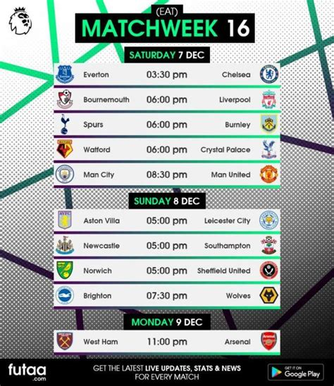 Premier league fixtures including match schedule details such as dates, kick off times and access to match previews, stats and tips from the sportsman. English Premier League Table 2017 18 Fixtures | Cabinets ...