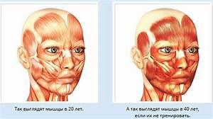 Эффективный маски от морщин вокруг глаз отзывы