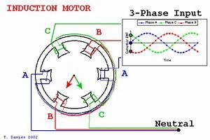 Motor Electrico Funcionamiento Partes Y Qu U00e9 Es  Motor De