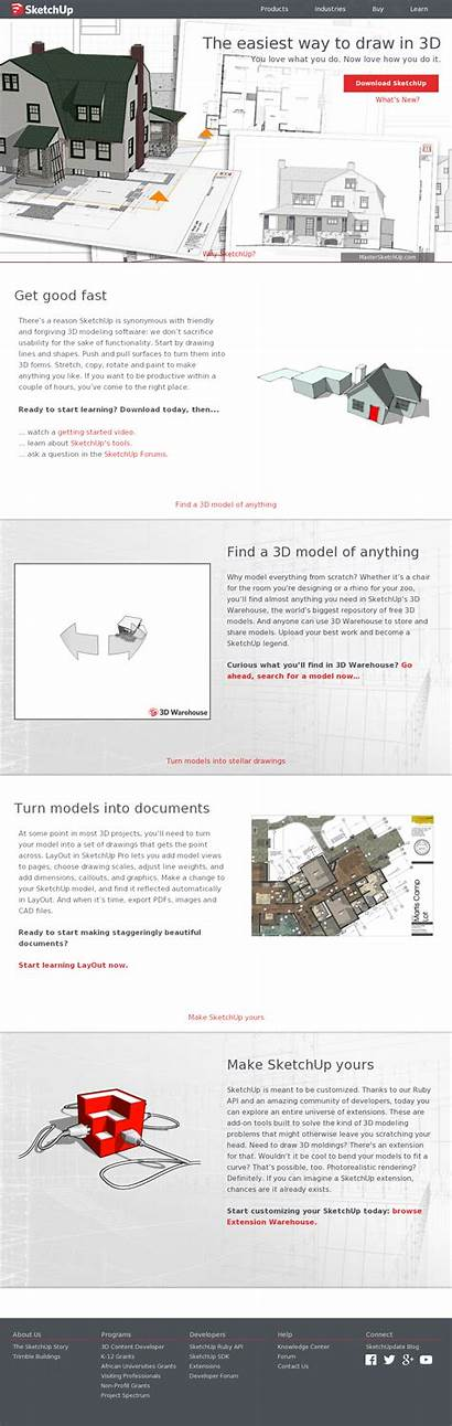 Sketchup Nicepng Creating Essential Layout Guide Transparent