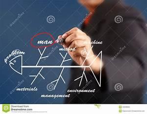 Business Man Draw And Analyze Stock Photo