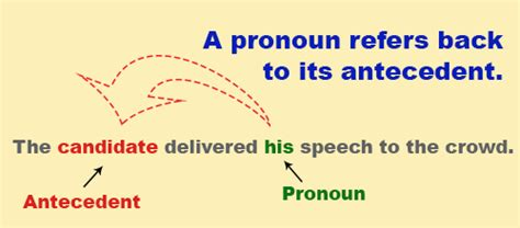 antecedents meaning definition singular plural rules