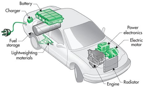 Electric Vehicle Power Electronics Market Global Insights