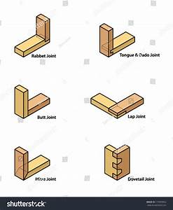 Set Woodworkingcarpentry Joints Colour Stock Vector