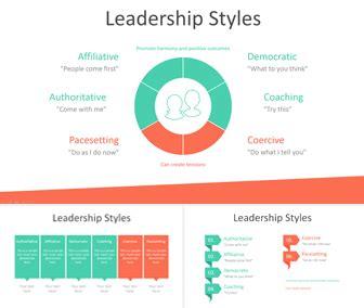 leadership styles  powerpoint templateswisecom