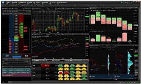 trading platforms for mac tradestation vs ninjatrader vs esignal day trading