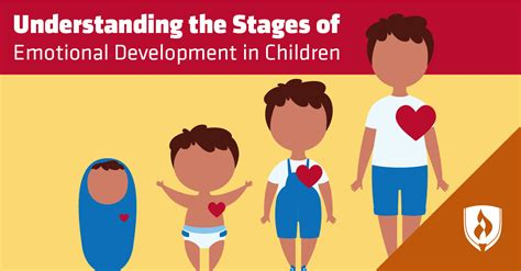 understanding  stages  emotional development
