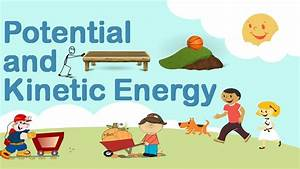 Kinetic  U0026 Potential Energy Lesson For Kids With Examples