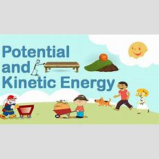 Kinetic & Potential Energy Lesson For Kids(with Examples