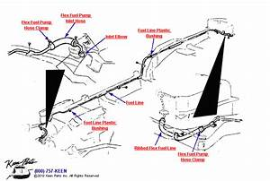 2004 Chevy Trailblazer Engine Diagram Fuel Lines