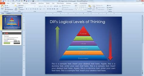 pyramid  logical levels  thinking  powerpoint
