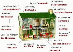 Piece De La Maison En Anglais : maquette pi ces allemand ~ Preciouscoupons.com Idées de Décoration