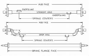 How To Measure The Hub Face Of An Axle And The Spring