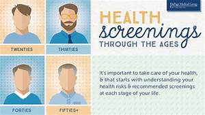 Men's Health: Screening Through The Ages