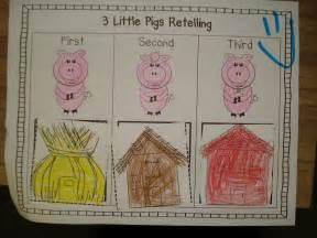Three Little Pigs Activity