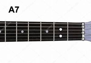 Guitar Chords Diagrams