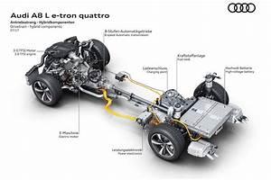 Audi A8  U0026 A8 L Goes On Sale In Uk  3 0l Phev Packs 443hp  U0026 700nm