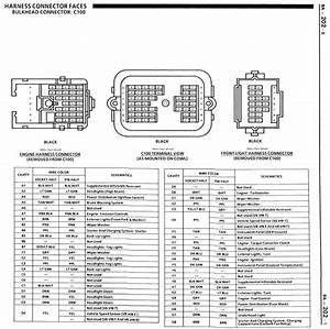 1988 Gmc Suburban 5 7 Tbi Alternator Wiring Diagram