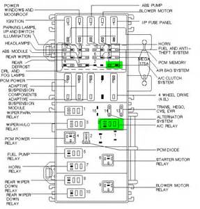 similiar 97 z3 fuse keywords bmw x3 fuse box location besides bmw fuse box diagram further 2009 bmw
